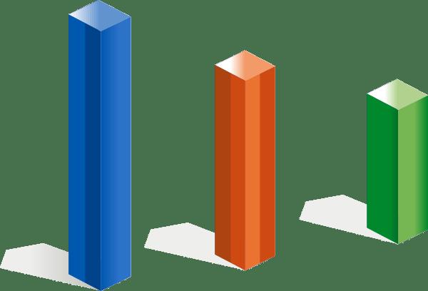 chart 3d column clip