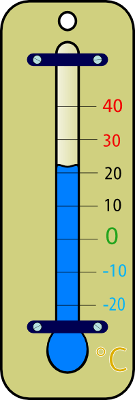 Thermometer For Room Temp