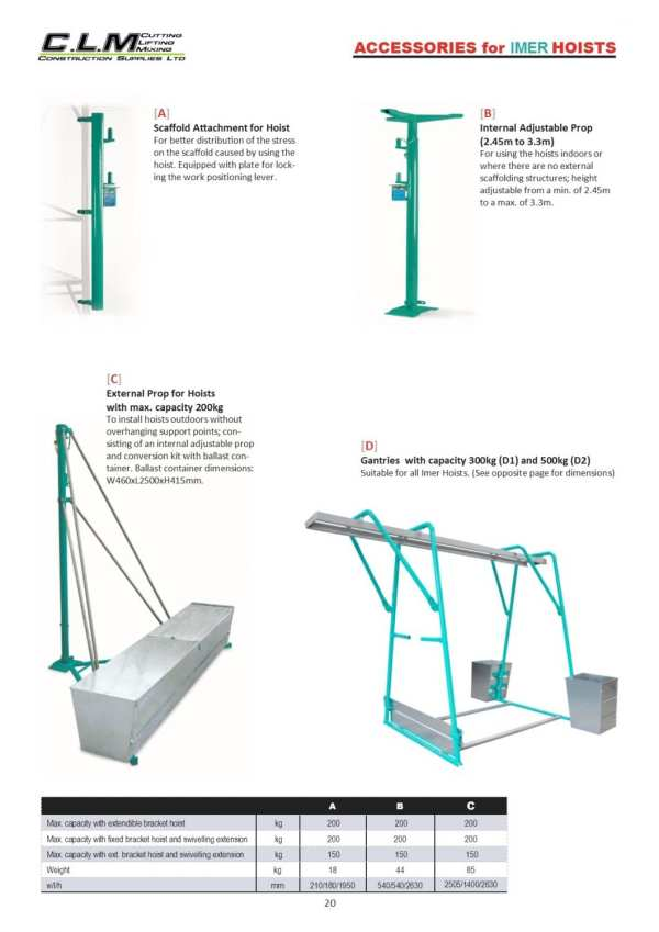 page 20 and 21 Accessories for IMER Scaffold Hoists