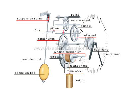 Wall Clock Wiring Diagram