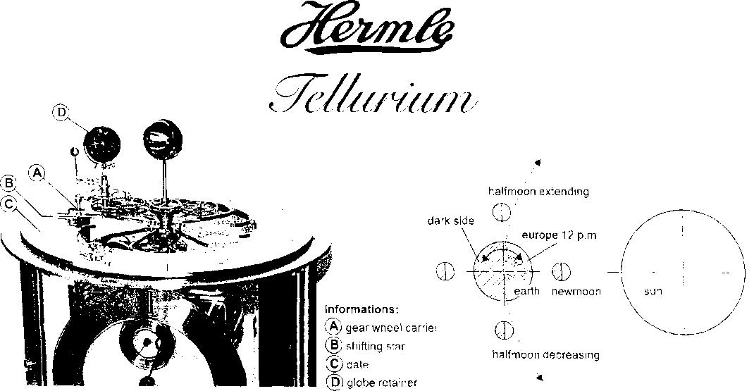 Hermle Tellurium Instruction Guide and Best Telluriums