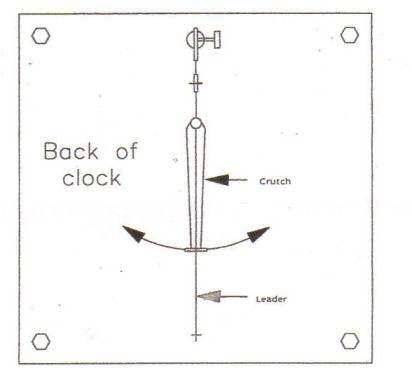 Clock Tools for Clock Repair