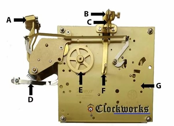Grandfather Clock Parts Diagram Besides Pendulum Clock Parts Diagram