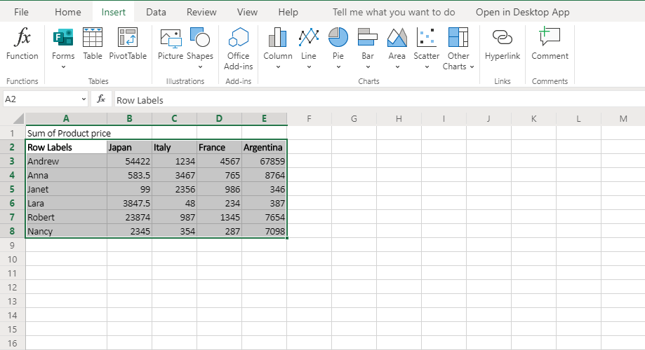 Image for Pivot Table