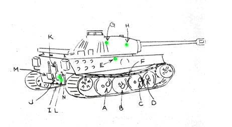 Diagram Of German Panther Tank, Diagram, Free Engine Image