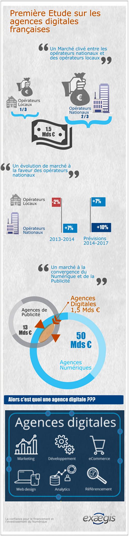 Infographie_complète
