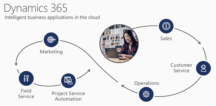 Microsoft_Dynamics_365_700