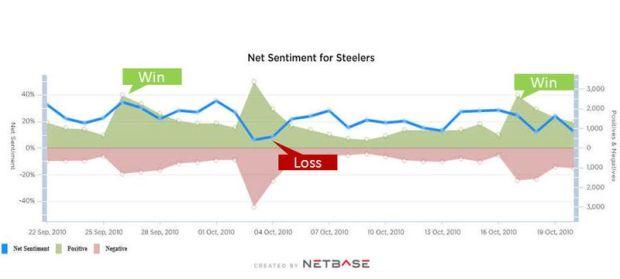 Steelers sentiment