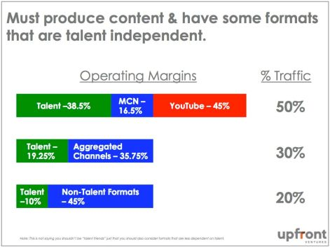 14. Margin Expansion - Talent Mix