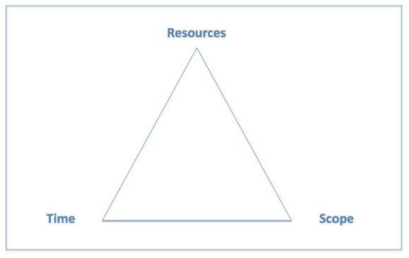 time scope resources.jpg