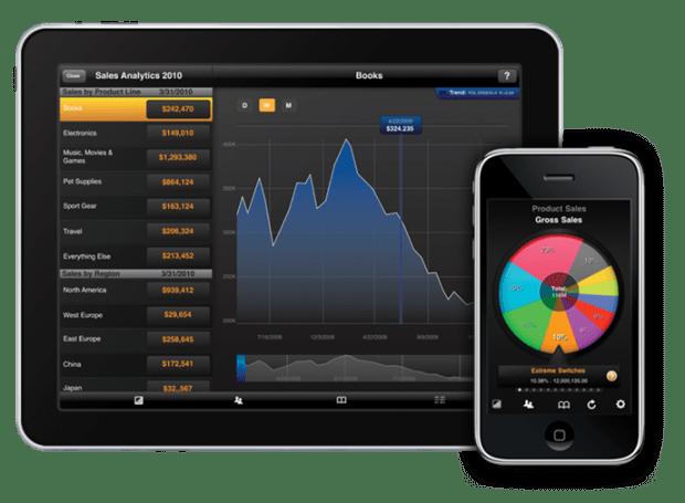roambi-ipad-iphone-screen