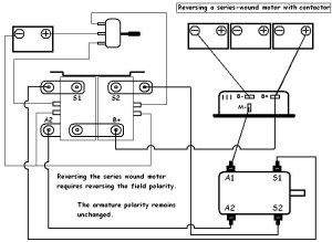 Heavy Duty Solenoids  Page 3