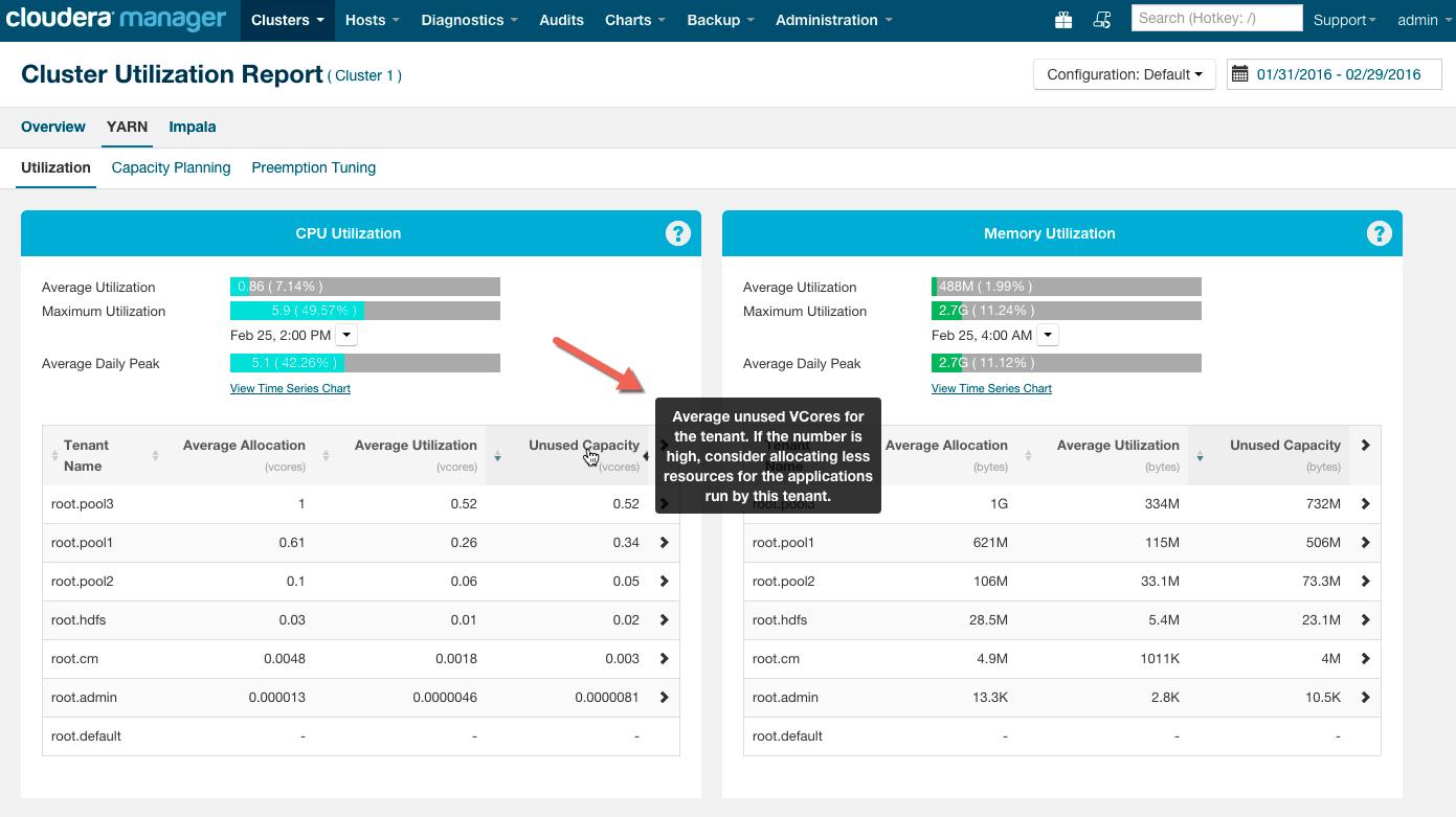 Cluster Utilization Reports   5.7.x   Cloudera Documentation