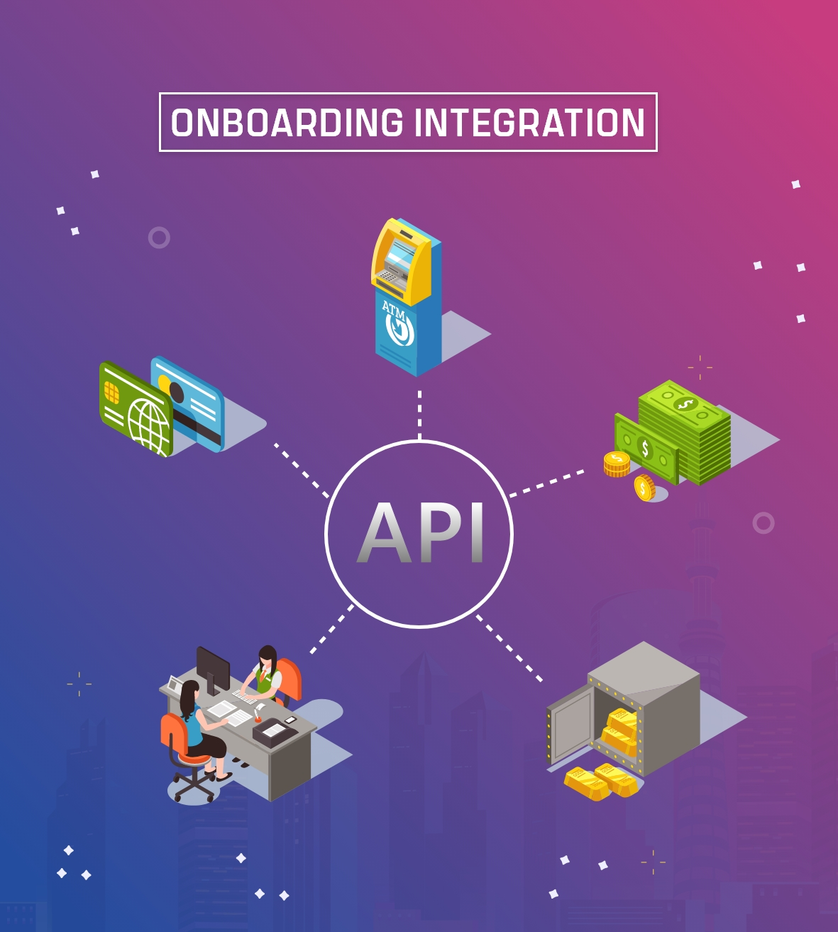 merchant onboarding payment integration