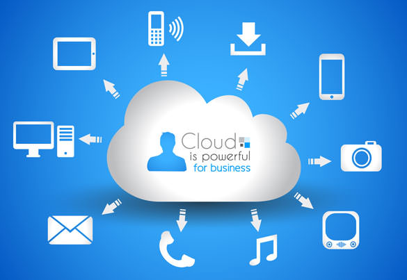 Cloud-Computing-core-concepts-creating-perfect-cloud-environment-CloudPlugged