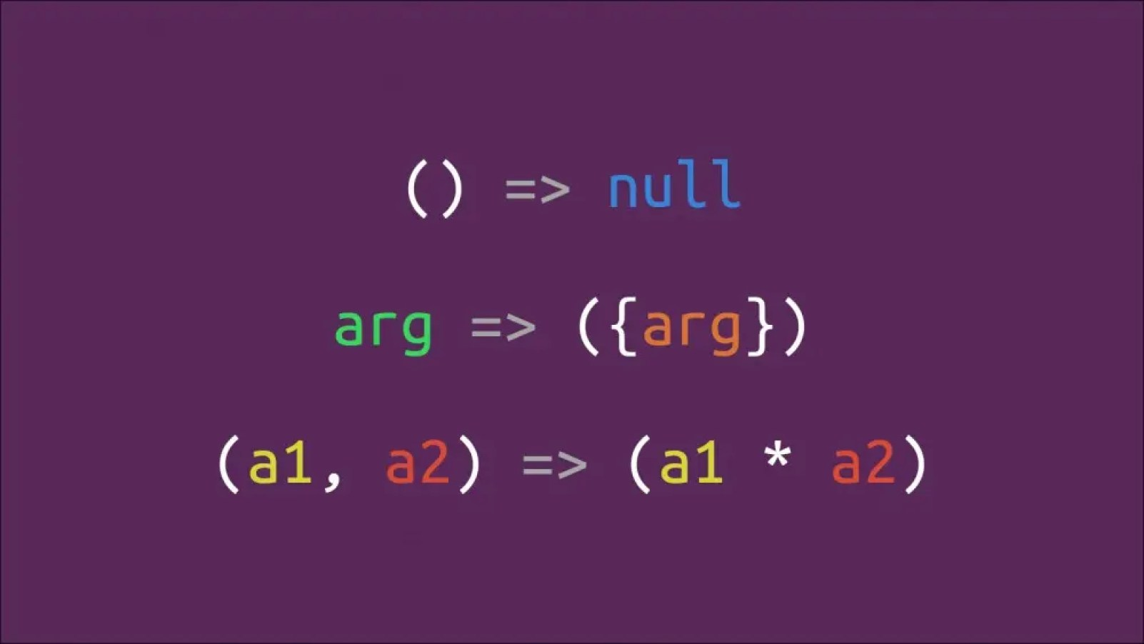Illustration showing various JAvaScript arrow function examples