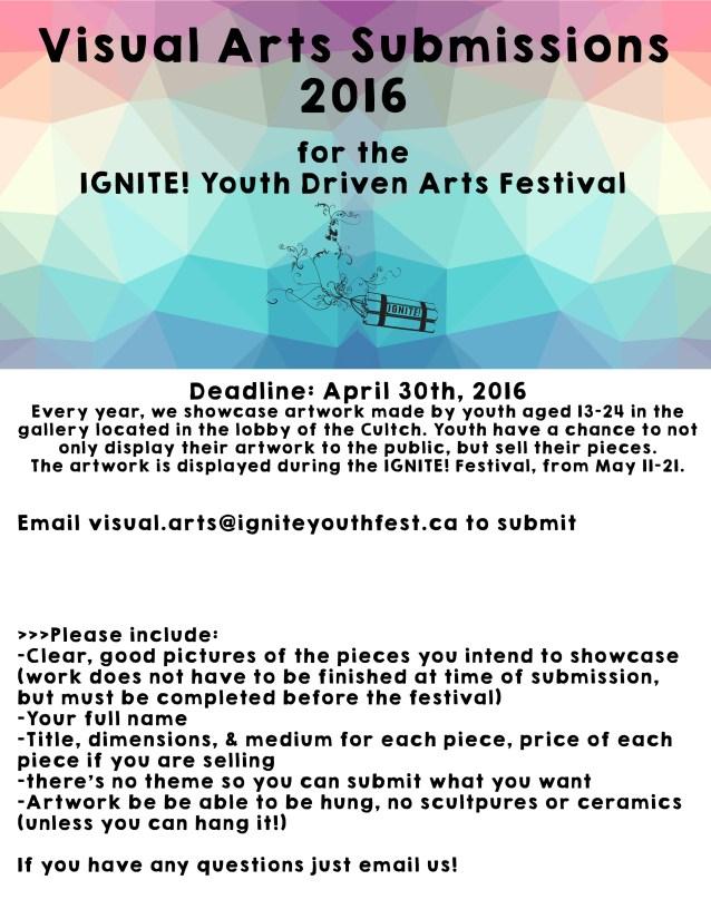 Visual Arts International