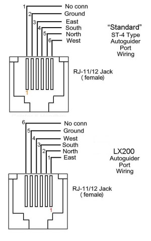 LX200 Classic (1993) Autoguiding Question?  Meade