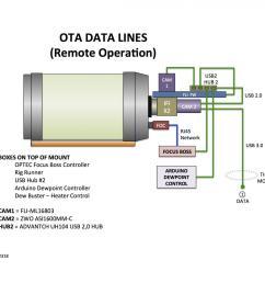 c14 wiring diagram 5 23 18a jpg [ 1553 x 1200 Pixel ]