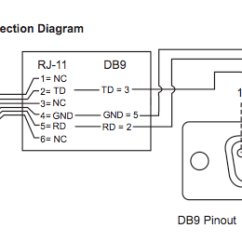 Rs232 To Rj45 Null Modem Wiring Diagram Parallel Circuit Connecting Skyfi Ieq45 Not Pro - Mounts Cloudy Nights