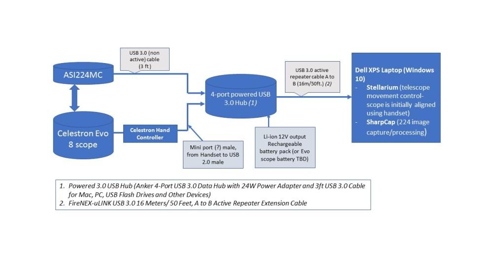 medium resolution of scope diagram 2 jpg