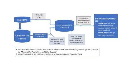small resolution of scope diagram 2 jpg