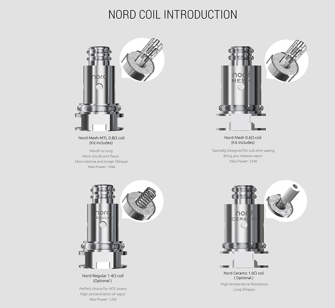 Smok Trinity Alpha System Replacement Pod 1000mAh with