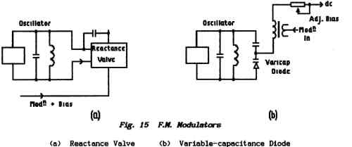 small resolution of basic radio block diagram