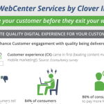 Why Oracle WebCenter Services?[Infographic]