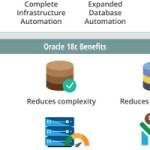 Oracle's Autonomous Cloud Database 18c