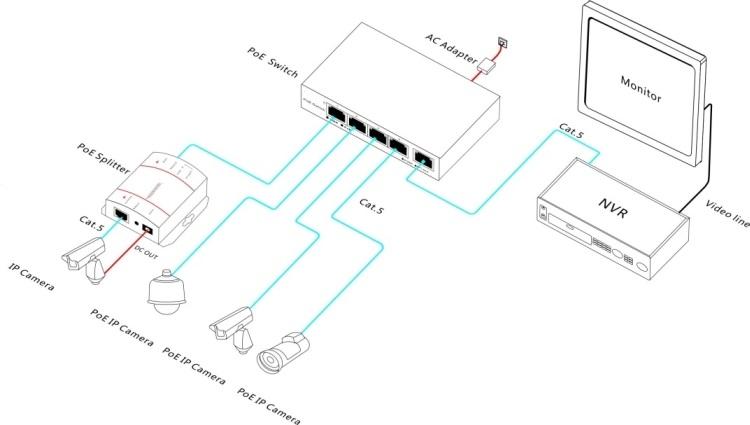 Cat6 Network Wiring Diagram