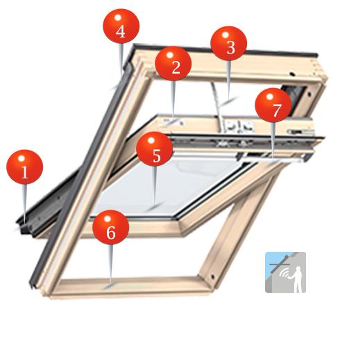 fereastra velux premium cu operare de sus ggl