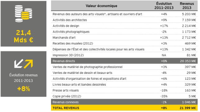 FireShot Screen Capture #014 - 'Création sous tension - EY-2e-panorama-de-l-economie-de-la-culture-et-de-la-creation-en-France_pdf' - www_ey_com_Publi