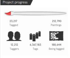 FireShot Screen Capture #779 - 'Your Paintings Tagger' - www_artuk_org_tagger___ga=1_15303477_226170343_1456477790
