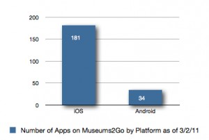 of-apps-by-platform-3-2-11-300x2021