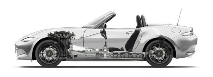 Mazda MX-5 Fiat Spider