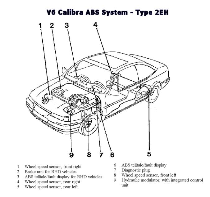 V6 Calibra ABS System