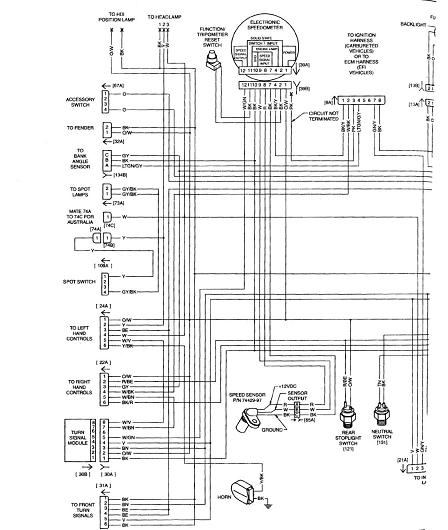harley softail wiring diagram wiring diagram 1991 harley davidson sportster 883 wiring diagram schematics and