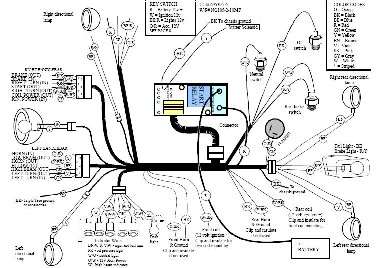 03 Big Dog Wiring Diagram - Wiring Diagram Data Big Stuff Wiring Diagram on airbag operation diagram, coil tap diagram, big dog wiring battery, 2013 genesis coupe stereo diagram, big stuff engine management, motorcycle club officer diagram, big red wiring-diagram, hyundai genesis coupe fuse box diagram, big dog ehc schematic, big stuff tuner don bailey, big dog wiring schematic diagram, e 47 meyer electric diagram,