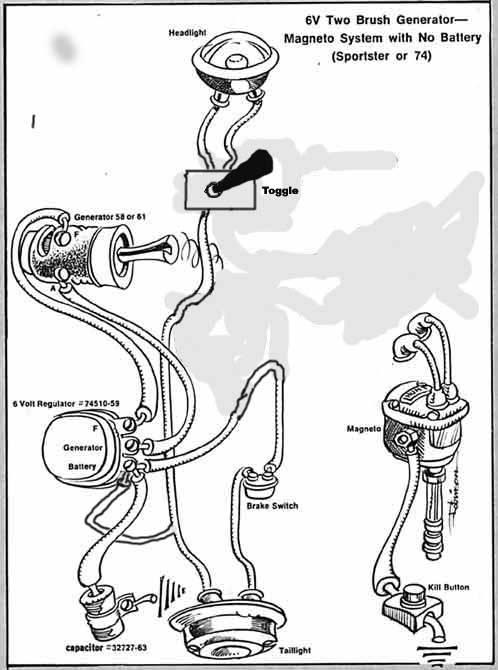 harley magneto wiring  wiring diagram equip braingenius