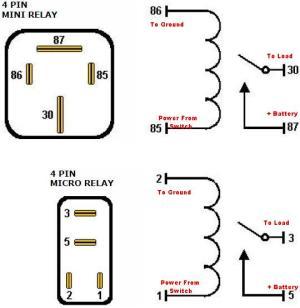 Diagrams Wiring : Galls Street Thunder Wiring Diagram