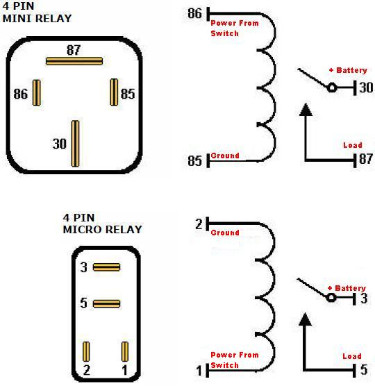 4 pin horn relay wiring diagram