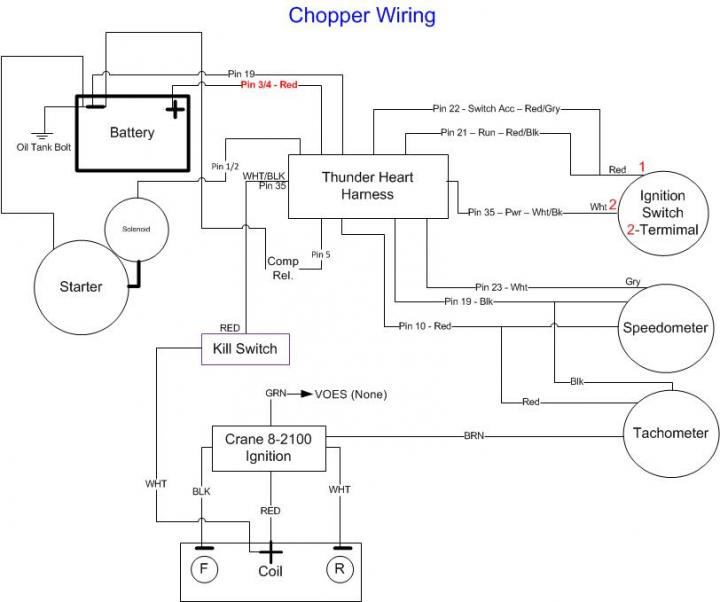 x6 pocket bike wiring diagram