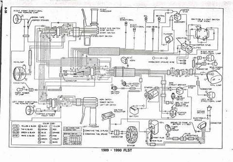 2005 harley davidson softail wiring diagram smoke alarm uk 1990 19 stromoeko de sportster auto electrical rh komatsu edu tiendadiversey com ar