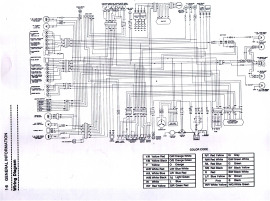 [DIAGRAM] Kick Start Wiring Diagram Kawasaki FULL Version