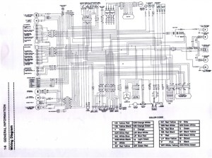 Kz1000 Wiring Diagram  Somurich