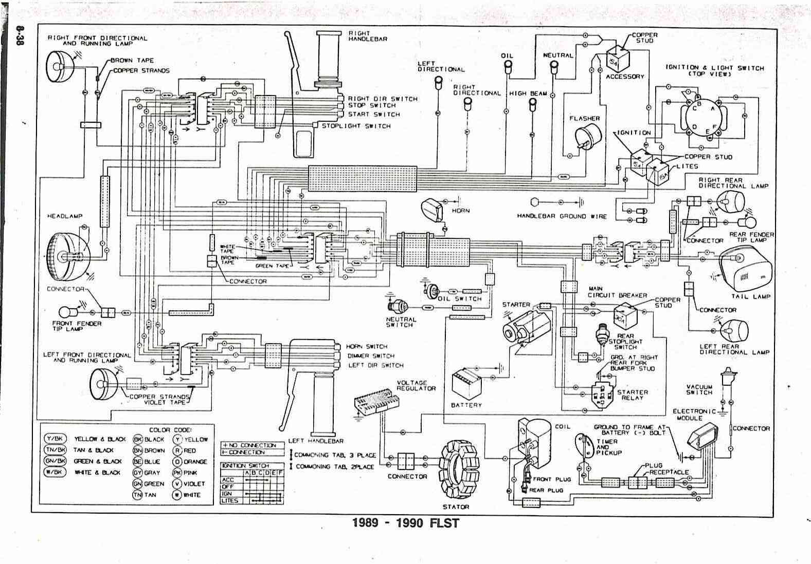 harley davidson electrical diagram