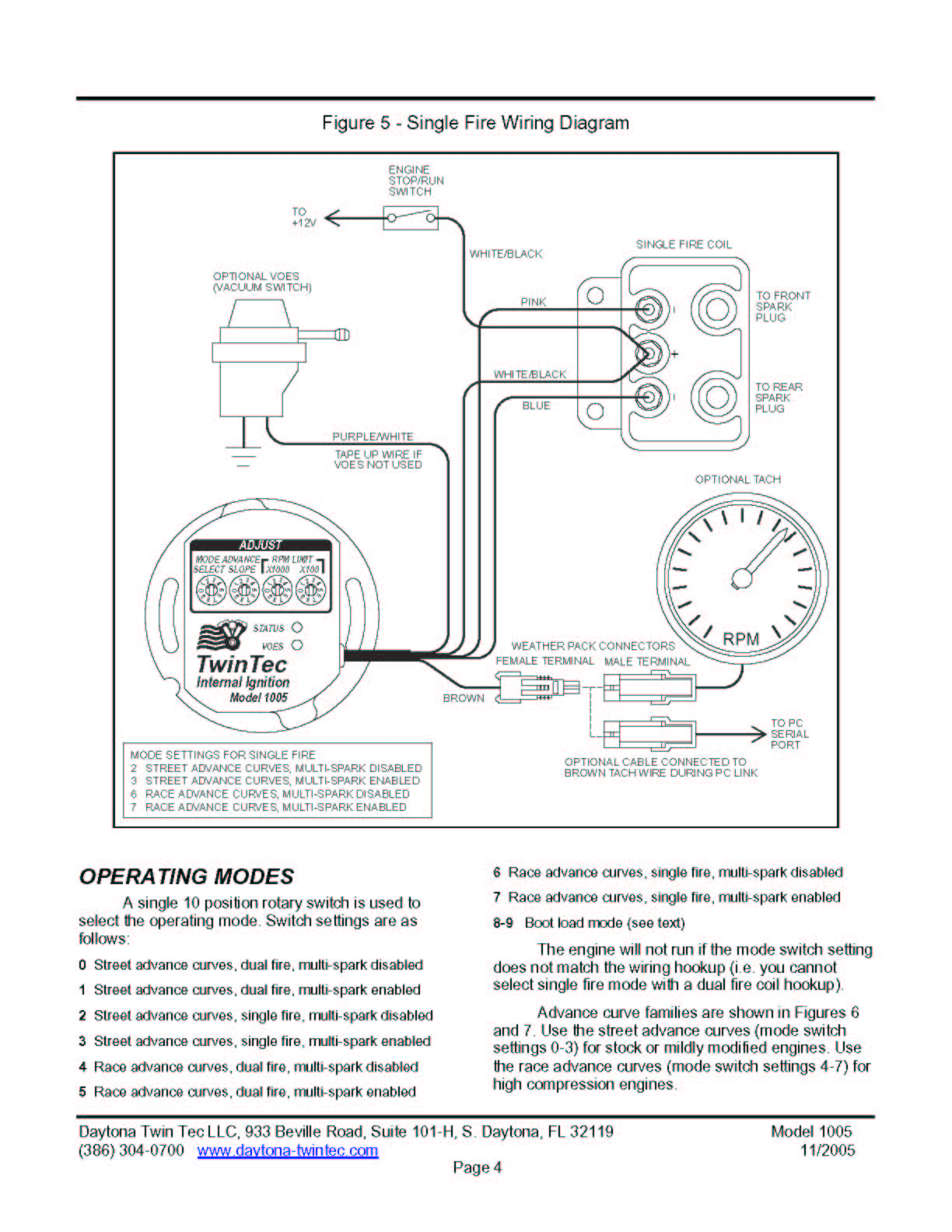 dyna 2000i ignition wiring diagram how to draw ishikawa custom ultima harness, custom, free engine image for user manual download