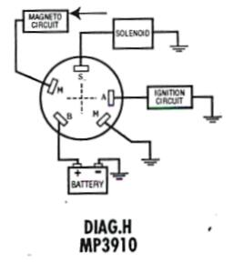 Indak Key Switch Wiring Diagram Indak Switch 2868906