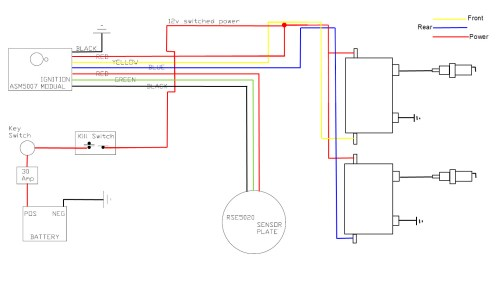 small resolution of dyna single fire wiring diagram trusted wiring diagram dyna 2000i wiring dyna single fire wiring diagram
